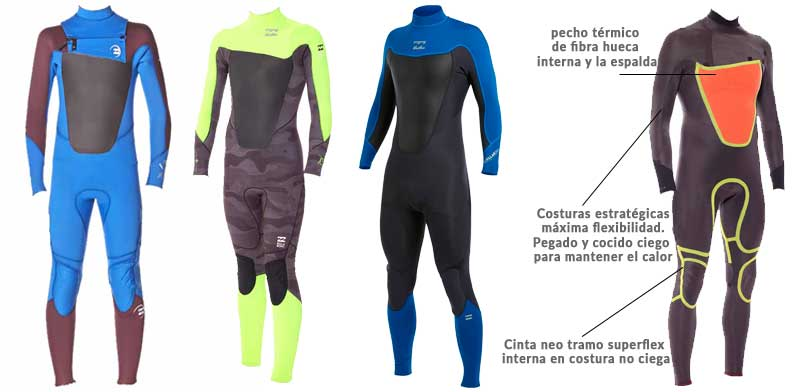 Neoprenos Billabong Serie Foil