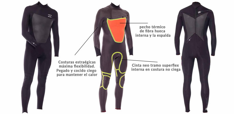 Billabong Foil Series Wetsuits
