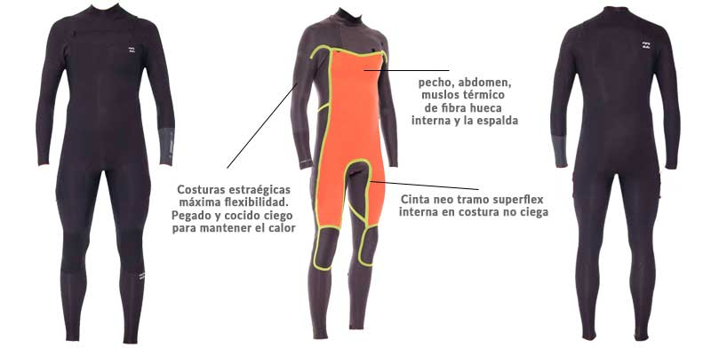 Neoprenos Billabong Serie Revolution